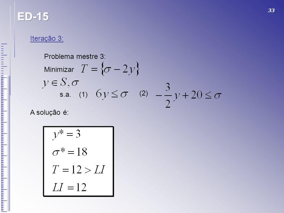 33 Iteração 3: Problema mestre 3: Minimizar A solução é: s.a. (1) (2)