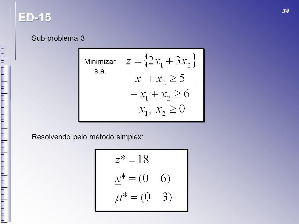34 Sub-problema 3 Minimizar s.a. Resolvendo pelo método simplex: