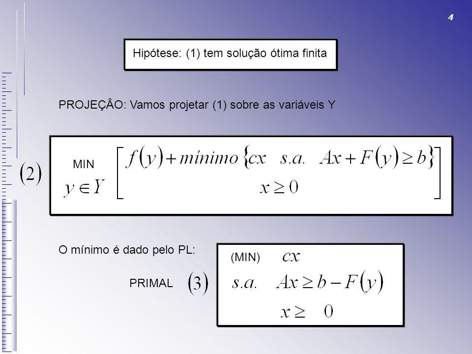 4 Hipótese: (1) tem solução ótima finita PROJEÇÂO: Vamos projetar (1) sobre as variáveis Y MIN O mínimo é dado pelo PL: (MIN) PRIMAL