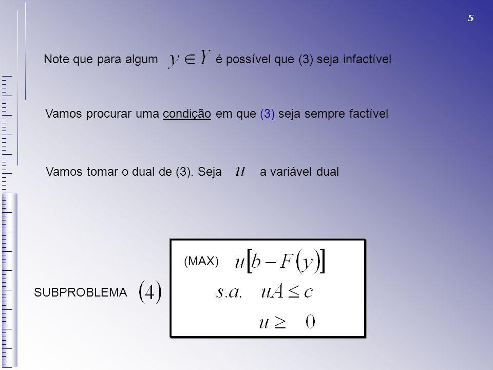 5 Note que para algum é possível que (3) seja infactível Vamos procurar uma condição em que (3) seja sempre factível Vamos tomar o dual de (3). Seja a