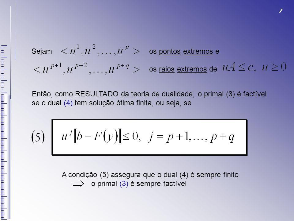 7 Sejamos pontos extremos e os raios extremos de Então, como RESULTADO da teoria de dualidade, o primal (3) é factível se o dual (4) tem solução ótima