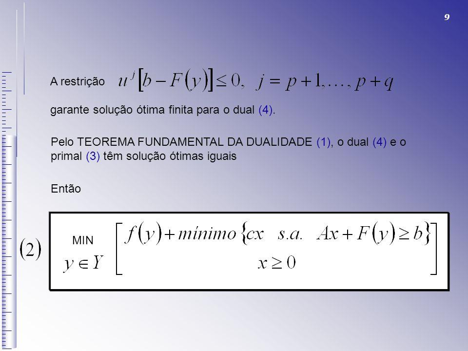 9 Pelo TEOREMA FUNDAMENTAL DA DUALIDADE (1), o dual (4) e o primal (3) têm solução ótimas iguais Então MIN A restrição garante solução ótima finita pa