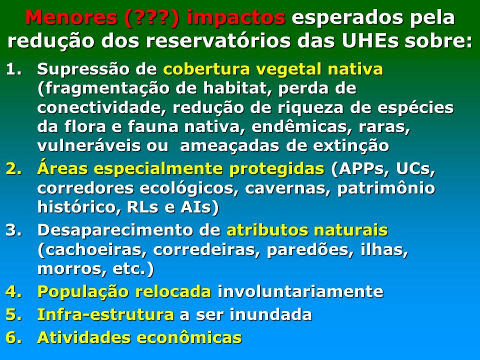 Menores ( ) impactos esperados pela redução dos reservatórios das UHEs sobre: 1.Supressão de cobertura vegetal nativa (fragmentação de habitat, perda de conectividade, redução de riqueza de espécies da flora e fauna nativa, endêmicas, raras, vulneráveis ou ameaçadas de extinção 2.Áreas especialmente protegidas (APPs, UCs, corredores ecológicos, cavernas, patrimônio histórico, RLs e AIs) 3.Desaparecimento de atributos naturais (cachoeiras, corredeiras, paredões, ilhas, morros, etc.) 4.População relocada involuntariamente 5.Infra-estrutura a ser inundada 6.Atividades econômicas