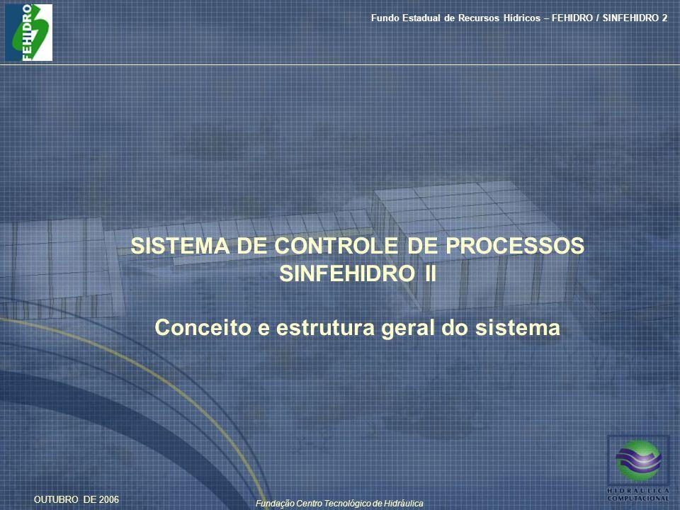 Fundação Centro Tecnológico de Hidráulica Fundo Estadual de Recursos Hídricos – FEHIDRO / SINFEHIDRO 2 OUTUBRO DE 2006 SISTEMA DE CONTROLE DE PROCESSOS SINFEHIDRO II Conceito e estrutura geral do sistema
