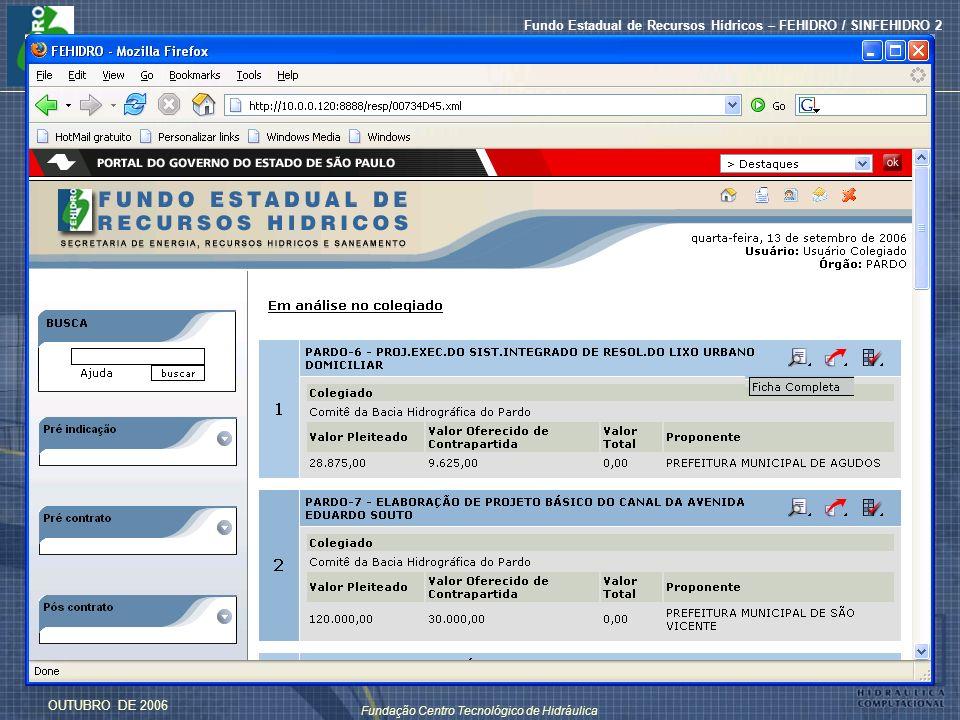 Fundação Centro Tecnológico de Hidráulica Fundo Estadual de Recursos Hídricos – FEHIDRO / SINFEHIDRO 2 OUTUBRO DE 2006