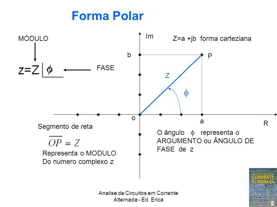 Analise de Circuitos em Corrente Alternada - Ed. Erica Im R a b o P Z Z=a +jb forma carteziana Segmento de reta Representa o MODULO Do numero complexo