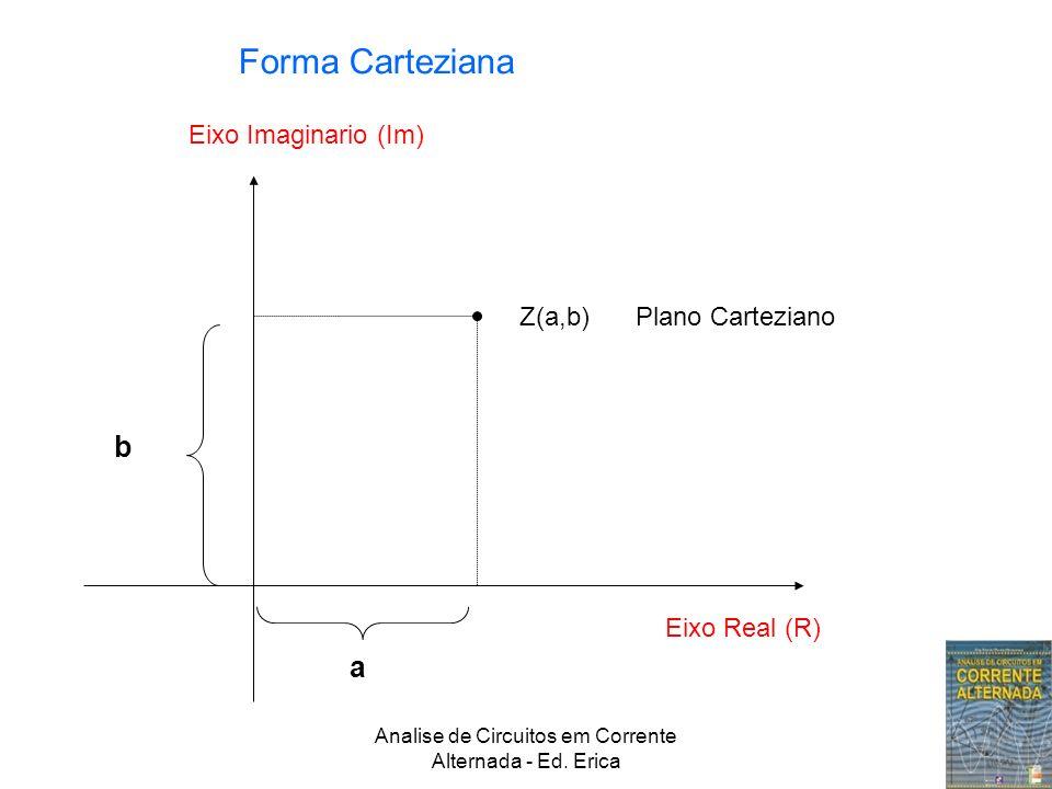 Analise de Circuitos em Corrente Alternada - Ed. Erica Plano CartezianoZ(a,b) Eixo Imaginario (Im) Eixo Real (R) b a Forma Carteziana