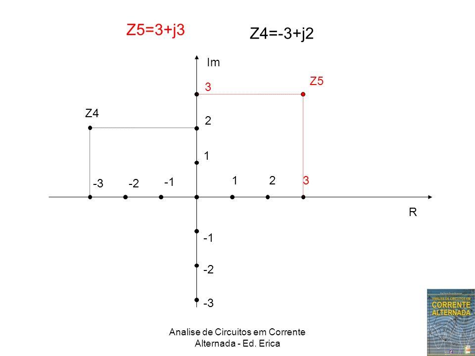 Analise de Circuitos em Corrente Alternada - Ed. Erica Z5=3+j3 Im R -2 1 1 2 -2 -3 3 23 Z4 Z5 Z4=-3+j2