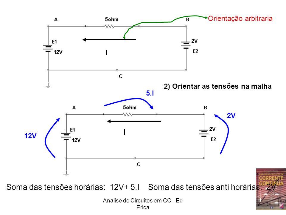 Analise de Circuitos em CC - Ed Erica I 2) Orientar as tensões na malha I Orientação arbitraria 12V 5.I 2V Soma das tensões horárias: 12V+ 5.ISoma das