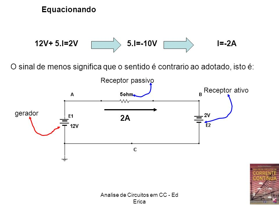 Analise de Circuitos em CC - Ed Erica 12V+ 5.I=2V5.I=-10VI=-2A O sinal de menos significa que o sentido é contrario ao adotado, isto é: 2A gerador Rec