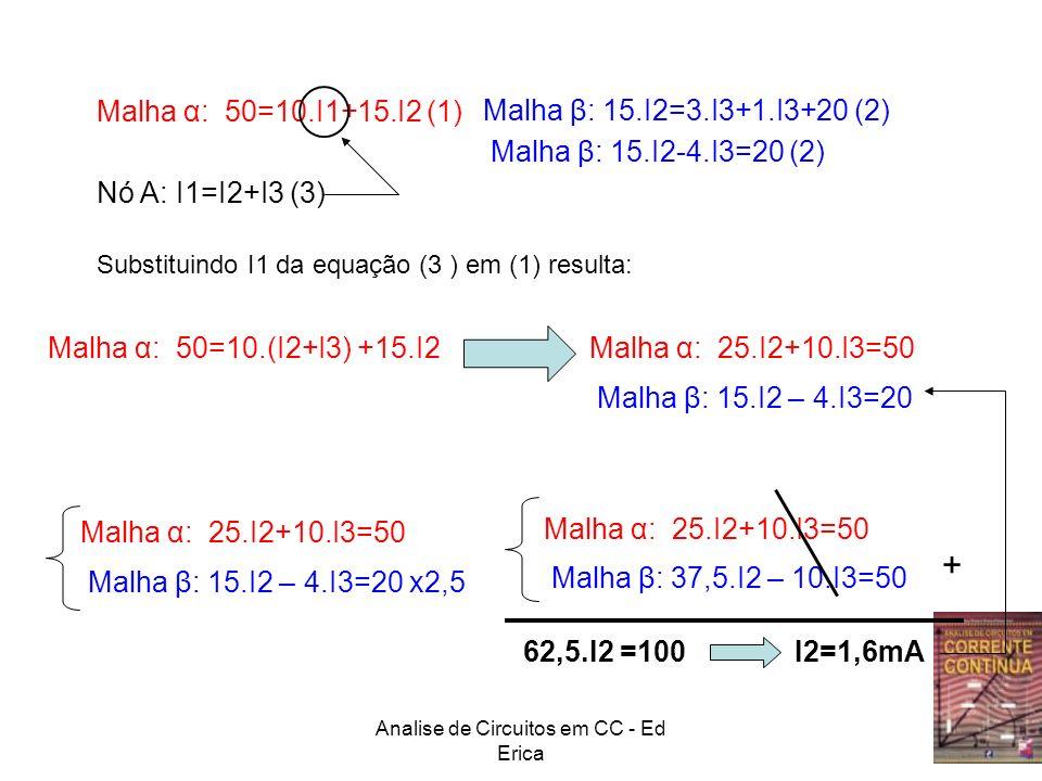 Analise de Circuitos em CC - Ed Erica Malha α: 50=10.I1+15.I2 (1) Malha β: 15.I2=3.I3+1.I3+20 (2) Nó A: I1=I2+I3 (3) Substituindo I1 da equação (3 ) e