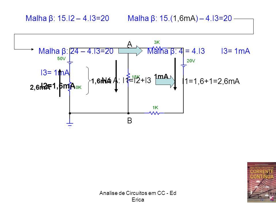 Analise de Circuitos em CC - Ed Erica A B Malha β: 15.I2 – 4.I3=20 Malha β: 15.(1,6mA) – 4.I3=20 Malha β: 24 – 4.I3=20Malha β: 4 = 4.I3 I3= 1mA I3= 1m