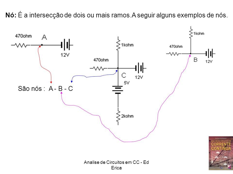 Analise de Circuitos em CC - Ed Erica Nó: É a intersecção de dois ou mais ramos.A seguir alguns exemplos de nós. São nós : A - B - C