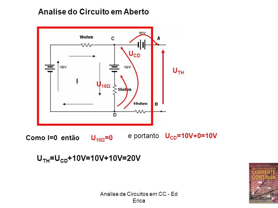 Analise de Circuitos em CC - Ed Erica C D I Como I=0 então Analise do Circuito em Aberto U 10Ω U CD U 10Ω =0 e portanto U CD =10V+0=10V U TH U TH =U C