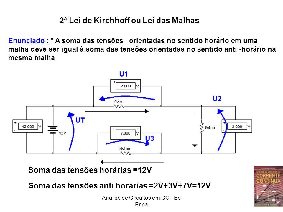 Analise de Circuitos em CC - Ed Erica A B Malha β: 15.I2 – 4.I3=20 Malha β: 15.(1,6mA) – 4.I3=20 Malha β: 24 – 4.I3=20Malha β: 4 = 4.I3 I3= 1mA I3= 1mA I2=1,6mA Nó A: I1=I2+I3 I1=1,6+1=2,6mA 2,6mA 1,6mA 1mA