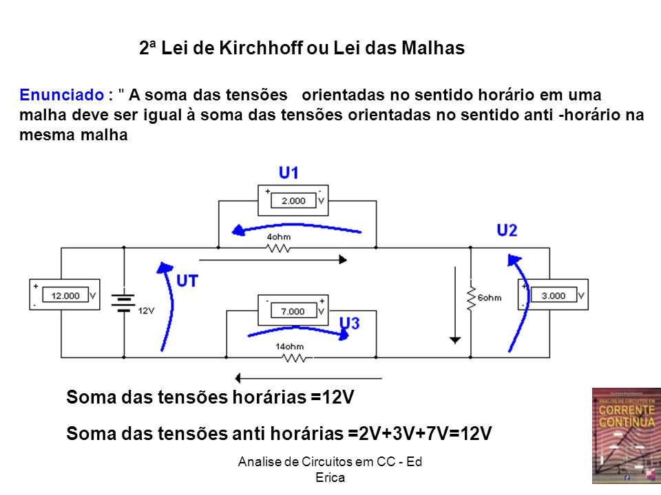 Analise de Circuitos em CC - Ed Erica 2ª Lei de Kirchhoff ou Lei das Malhas Enunciado :