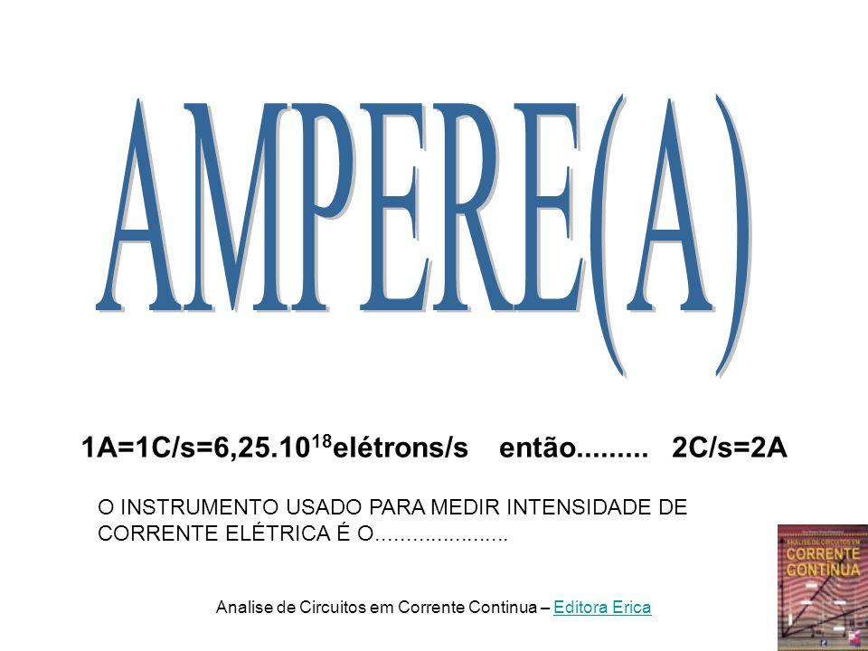 Amperímetro Um amperímetro deve ser ligado em SERIE com o circuito Analise de Circuitos em Corrente Continua – Editora EricaEditora Erica Multímetro usado como AMPERIMETRO