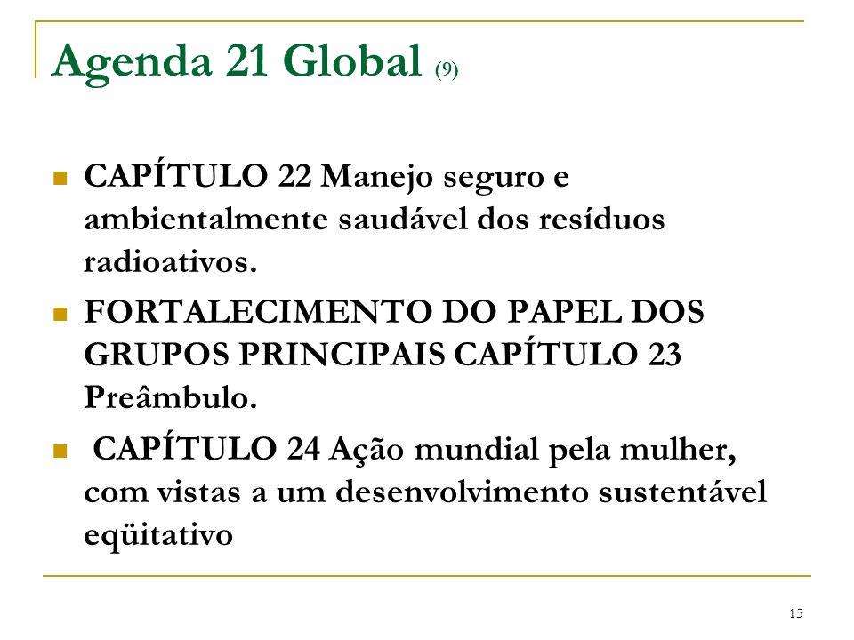 15 Agenda 21 Global (9) CAPÍTULO 22 Manejo seguro e ambientalmente saudável dos resíduos radioativos. FORTALECIMENTO DO PAPEL DOS GRUPOS PRINCIPAIS CA