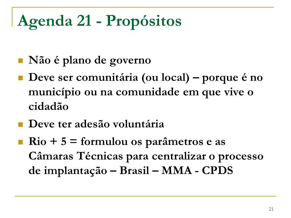 21 Agenda 21 - Propósitos Não é plano de governo Deve ser comunitária (ou local) – porque é no município ou na comunidade em que vive o cidadão Deve t