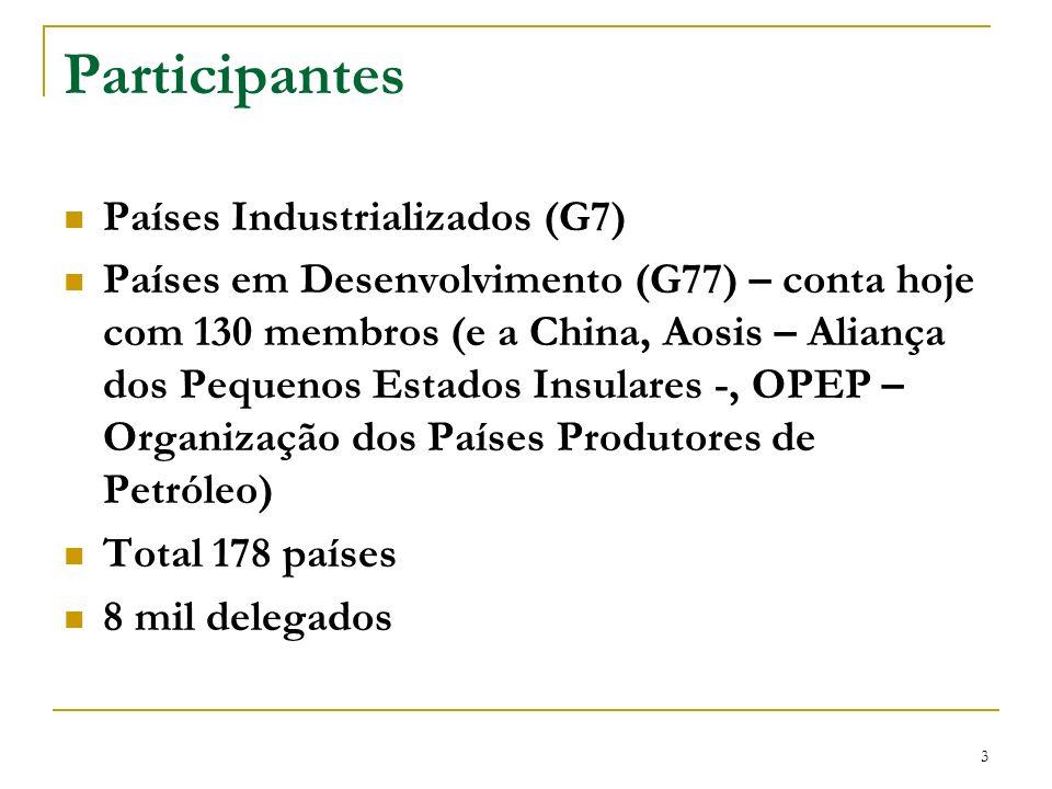 3 Participantes Países Industrializados (G7) Países em Desenvolvimento (G77) – conta hoje com 130 membros (e a China, Aosis – Aliança dos Pequenos Est