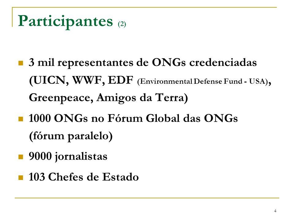 4 Participantes (2) 3 mil representantes de ONGs credenciadas (UICN, WWF, EDF (Environmental Defense Fund - USA), Greenpeace, Amigos da Terra) 1000 ON