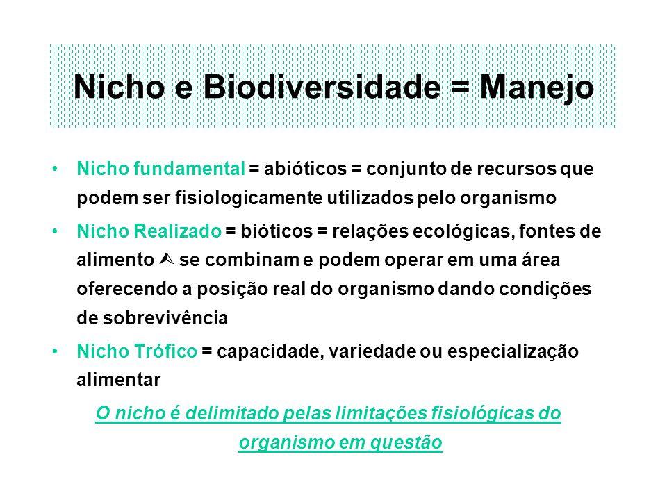 Nicho e Biodiversidade = Manejo Nicho fundamental = abióticos = conjunto de recursos que podem ser fisiologicamente utilizados pelo organismo Nicho Re