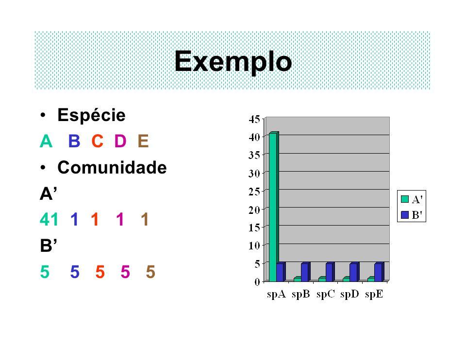 Exemplo Espécie A B C D E Comunidade A 41 1 1 1 1 B 5 5 5 5 5