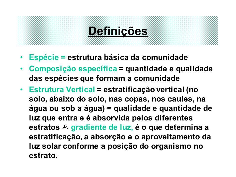Definições Espécie = estrutura básica da comunidade Composição específica = quantidade e qualidade das espécies que formam a comunidade Estrutura Vert