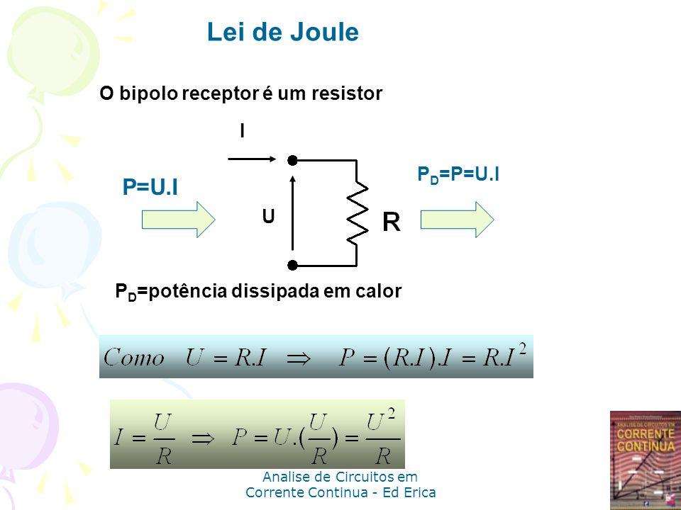 Analise de Circuitos em Corrente Continua - Ed Erica Lei de Joule O bipolo receptor é um resistor I U P=U.I P D =P=U.I P D =potência dissipada em calo