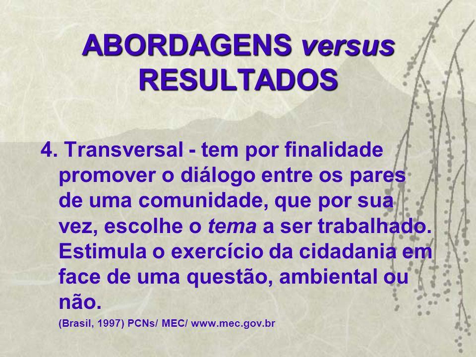 ABORDAGENS versus RESULTADOS 4. Transversal - tem por finalidade promover o diálogo entre os pares de uma comunidade, que por sua vez, escolhe o tema