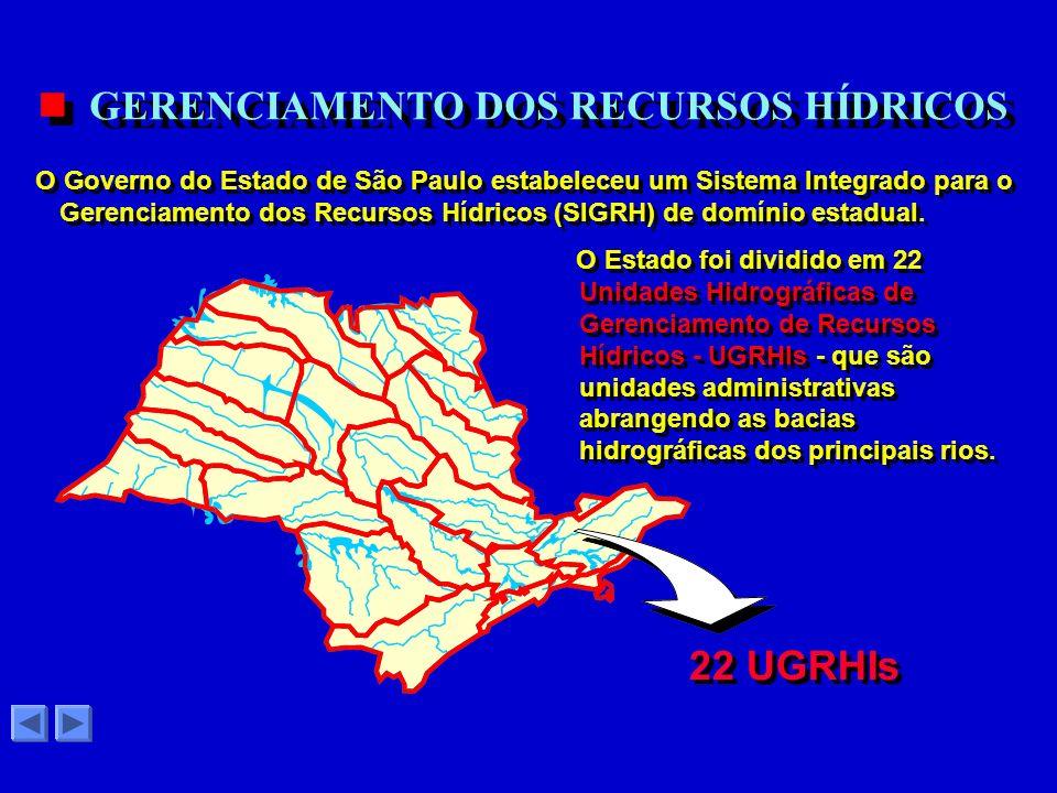 22 UGRHIs O Governo do Estado de São Paulo estabeleceu um Sistema Integrado para o Gerenciamento dos Recursos Hídricos (SIGRH) de domínio estadual.