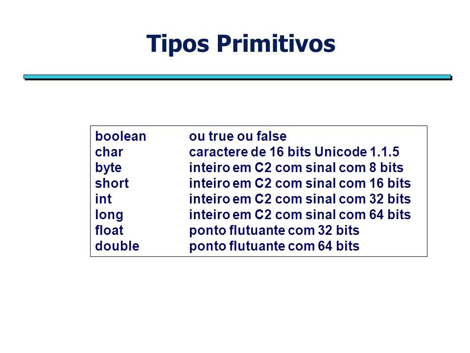 Tipos Primitivos booleanou true ou false charcaractere de 16 bits Unicode 1.1.5 byteinteiro em C2 com sinal com 8 bits shortinteiro em C2 com sinal com 16 bits intinteiro em C2 com sinal com 32 bits longinteiro em C2 com sinal com 64 bits floatponto flutuante com 32 bits doubleponto flutuante com 64 bits