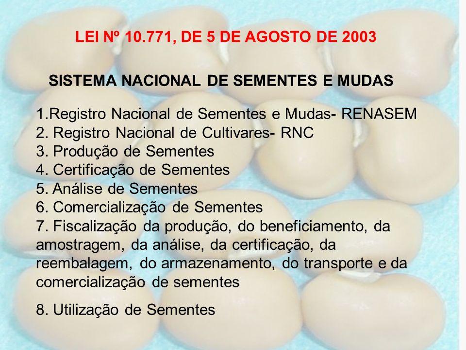 SISTEMA NACIONAL DE SEMENTES E MUDAS LEI Nº 10.771, DE 5 DE AGOSTO DE 2003 1.Registro Nacional de Sementes e Mudas- RENASEM 2. Registro Nacional de Cu
