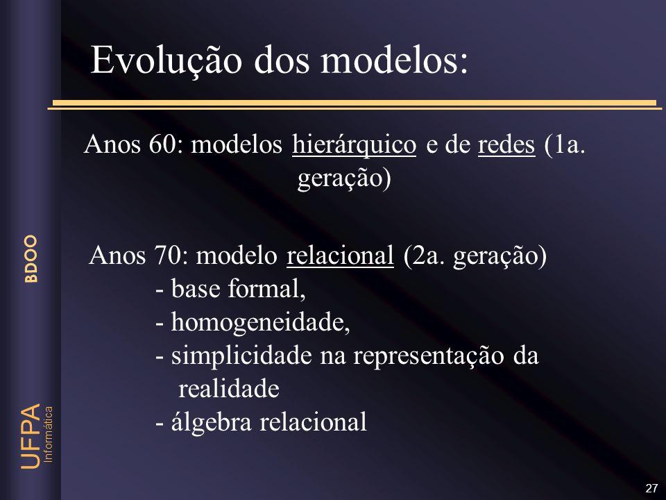 Informática UFPA BDOO 27 Anos 60: modelos hierárquico e de redes (1a. geração) Evolução dos modelos: Anos 70: modelo relacional (2a. geração) - base f