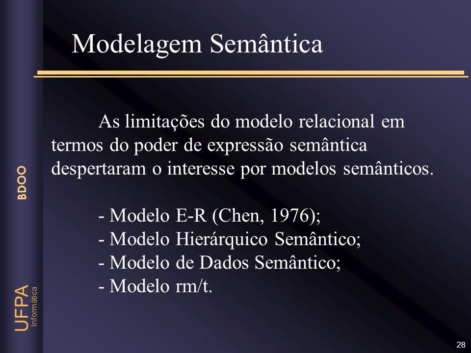 Informática UFPA BDOO 28 As limitações do modelo relacional em termos do poder de expressão semântica despertaram o interesse por modelos semânticos.