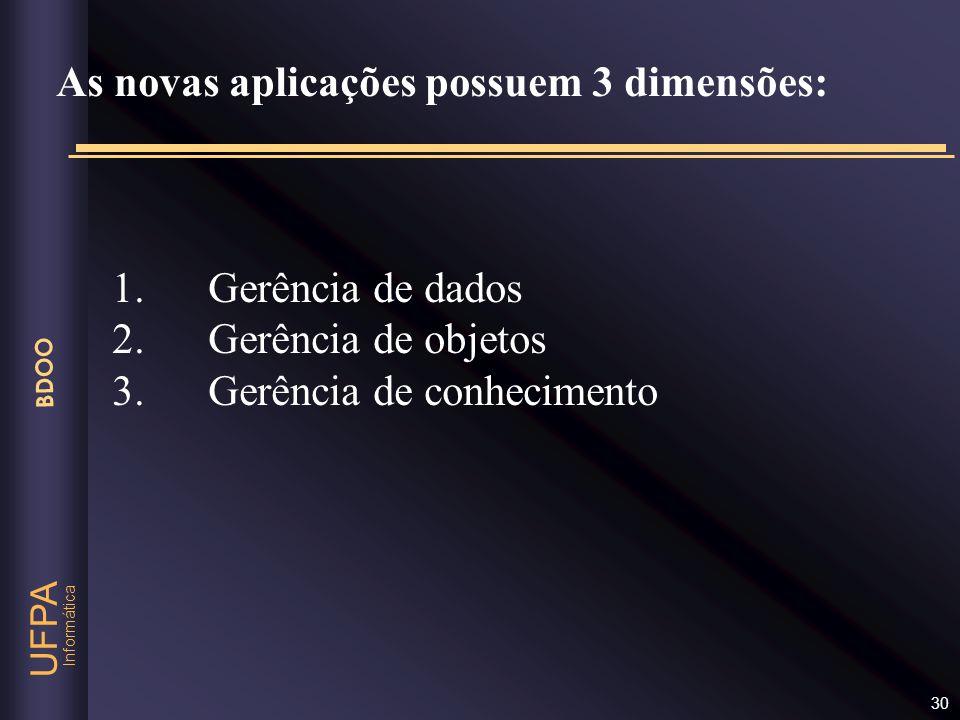 Informática UFPA BDOO 30 1.Gerência de dados 2.Gerência de objetos 3.Gerência de conhecimento As novas aplicações possuem 3 dimensões: