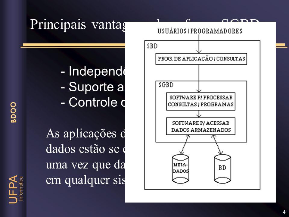 Informática UFPA BDOO 4 - Independência de dados - Suporte a múltiplas visões - Controle centralizado Principais vantagens do enfoque SGBD As aplicaçõ