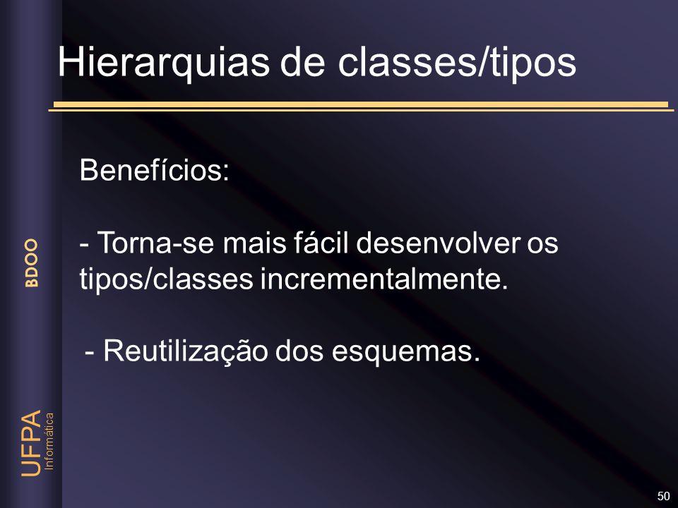 Informática UFPA BDOO 50 Hierarquias de classes/tipos Benefícios: - Torna-se mais fácil desenvolver os tipos/classes incrementalmente. - Reutilização