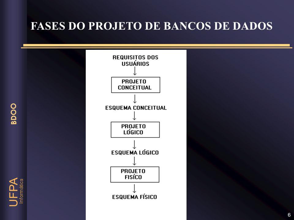 Informática UFPA BDOO 37 Classes de objetos: Implementação do mecanismo de abstração de classificação Outras implementações desse mecanismo: - entidade (E-R) - relação (Relacional) - arquivo (sistemas tradicionais)