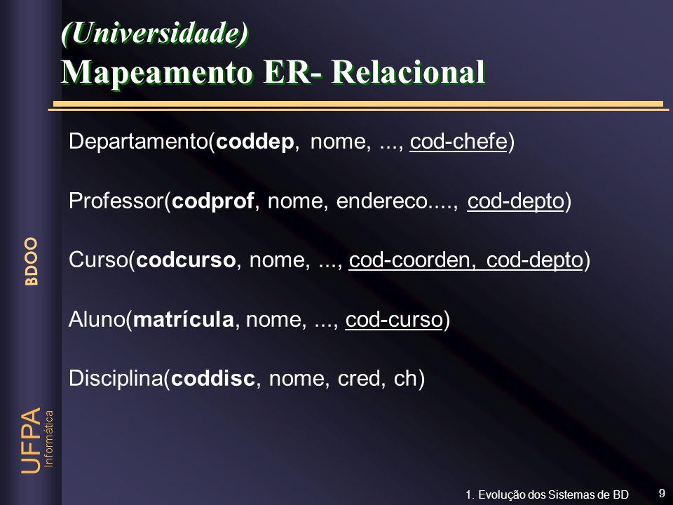 Informática UFPA BDOO 9 (Universidade) Mapeamento ER- Relacional Departamento(coddep, nome,..., cod-chefe) Professor(codprof, nome, endereco...., cod-