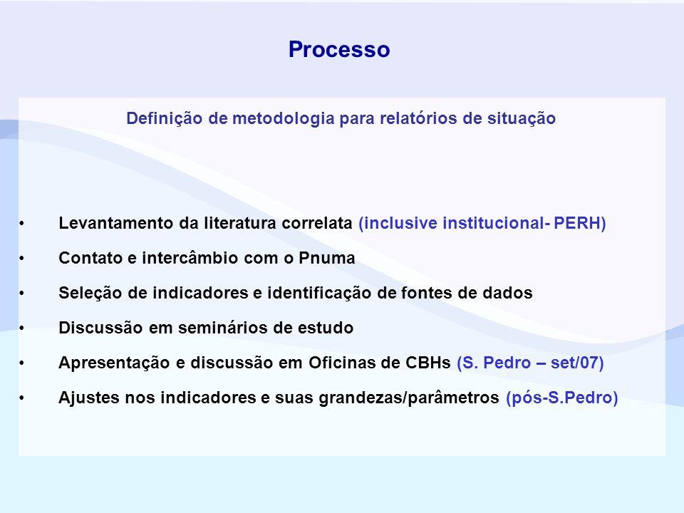 Definição de metodologia para relatórios de situação Levantamento da literatura correlata (inclusive institucional- PERH) Contato e intercâmbio com o