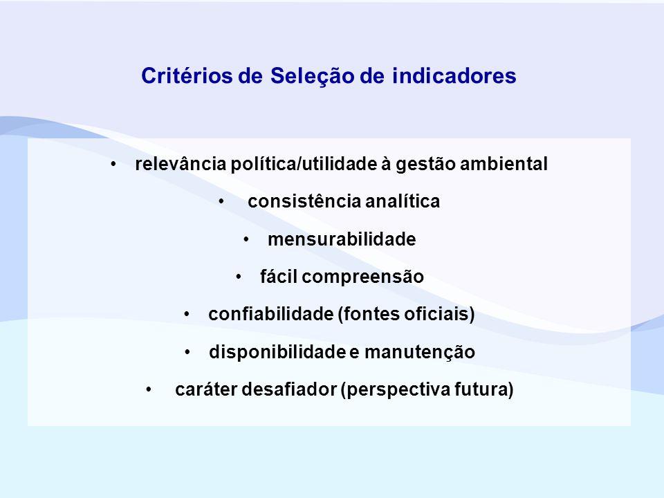 Critérios de Seleção de indicadores relevância política/utilidade à gestão ambiental consistência analítica mensurabilidade fácil compreensão confiabi