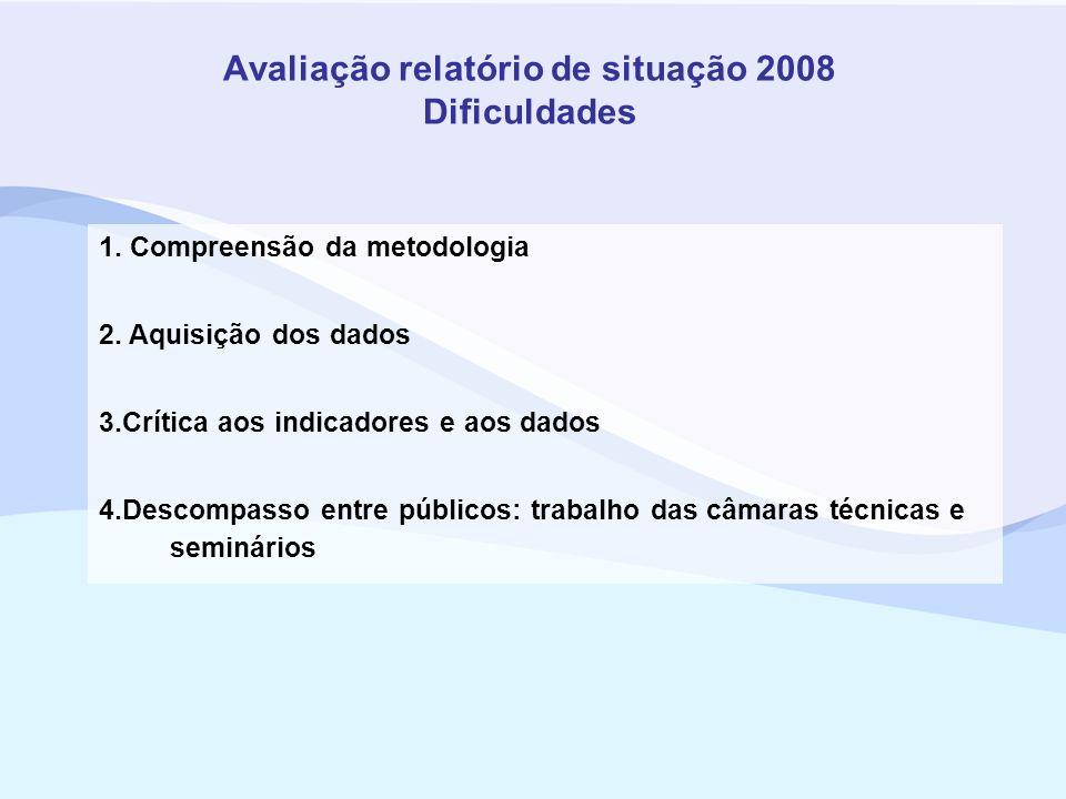 Avaliação relatório de situação 2008 Dificuldades 1. Compreensão da metodologia 2. Aquisição dos dados 3.Crítica aos indicadores e aos dados 4.Descomp