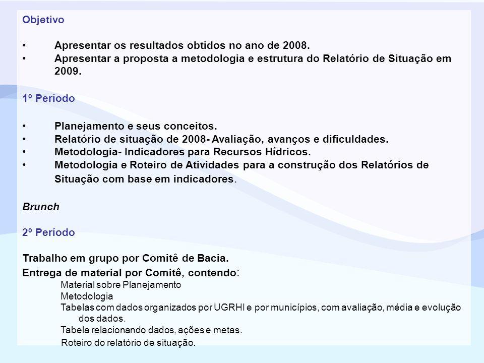 Objetivo Apresentar os resultados obtidos no ano de 2008. Apresentar a proposta a metodologia e estrutura do Relatório de Situação em 2009. 1º Período
