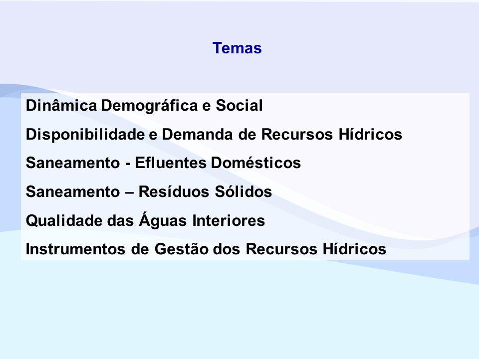Dinâmica Demográfica e Social Disponibilidade e Demanda de Recursos Hídricos Saneamento - Efluentes Domésticos Saneamento – Resíduos Sólidos Qualidade