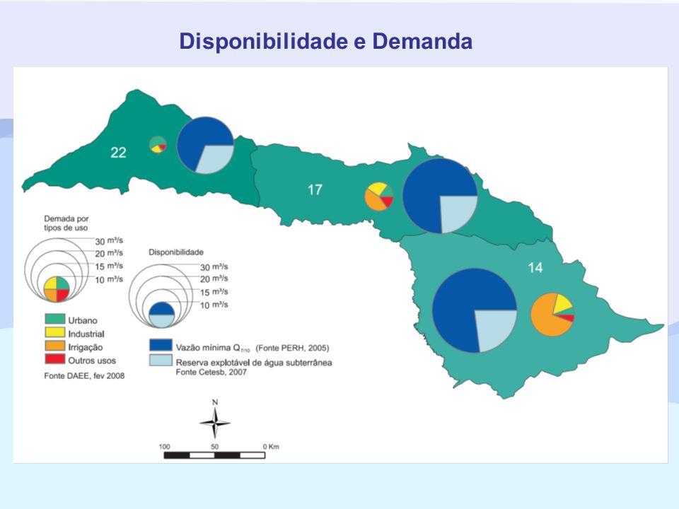 Introdução A apresentação do relatório de situação dos recursos hídricos por indicadores possibilita a análise mais objetiva das condicionantes que refletem a qualidade e disponibilidade das águas nas bacias hidrográficas.