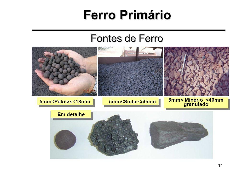 11 Ferro Primário Fontes de Ferro 5mm<Pelotas<18mm 5mm<Sinter<50mm 6mm< Minério <40mm granulado Em detalhe