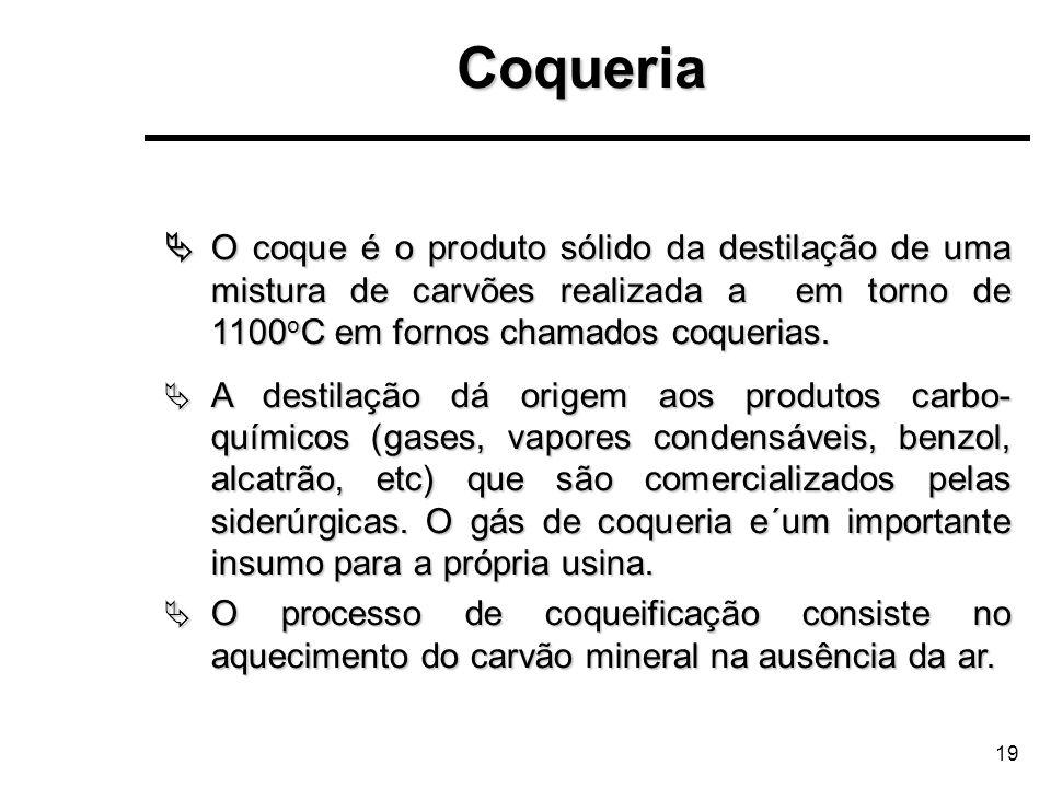 19Coqueria O coque é o produto sólido da destilação de uma mistura de carvões realizada a em torno de 1100 o C em fornos chamados coquerias. O coque é