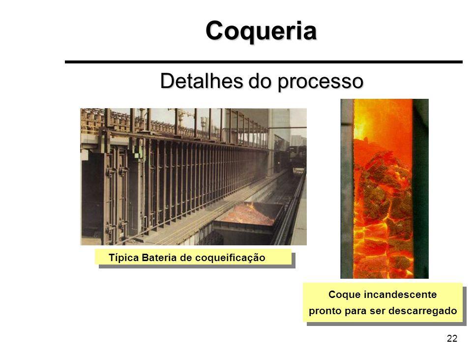 22 Detalhes do processo Típica Bateria de coqueificação Coque incandescente pronto para ser descarregado Coque incandescente pronto para ser descarreg