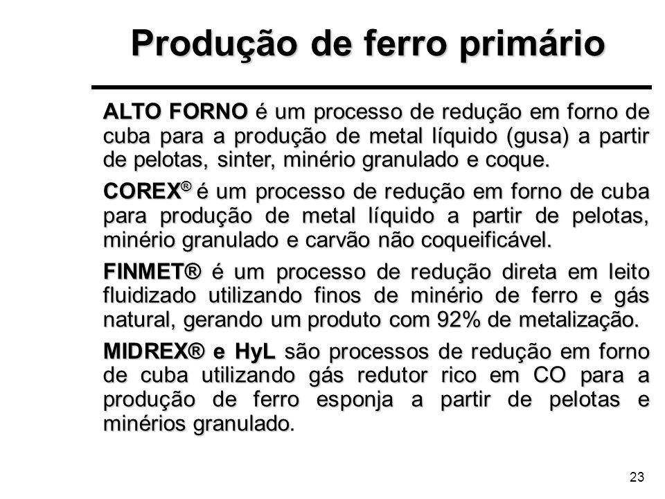23 ALTO FORNO é um processo de redução em forno de cuba para a produção de metal líquido (gusa) a partir de pelotas, sinter, minério granulado e coque